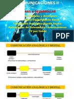 Fundamentos de Comunicaciones Digitales