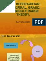 TEORI-filosofikal, Gran, Dan Middle Rang Teori