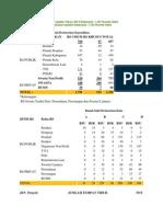 Jumlah RS Yang Melakukan Update Tahun 2014 Sebanyak