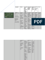 Preliminary Site Selection Tem1plate11