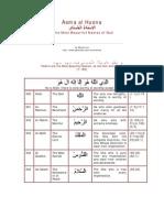 99 Names of Allah Cc