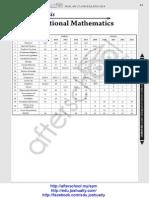 [Edu.joshuatly.com] Afterschool.my Revision SPM 2014 Additional Mathematics [0D597EF9]