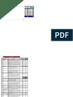 KPI Format 1