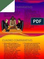 CUADRO COMPARATIVO Filosofia Administrativa