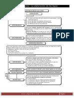 organigrama-elaboracion-leyes