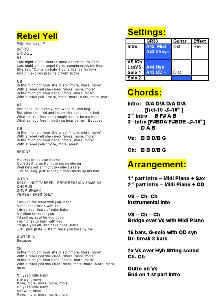 Rebel Yell 15 Billy Idol   PDF   Song Structure   Music Theory