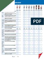 Tabela Zastosowan Klejow Do Plytek Ceramicznych