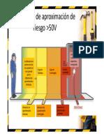 Distancias de Riesgo y EPP