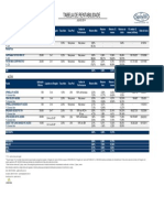 Portfólio Fundos  2014