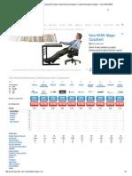 Small Business CDN Review 2014 - TopTen Reviews - Best CDNs