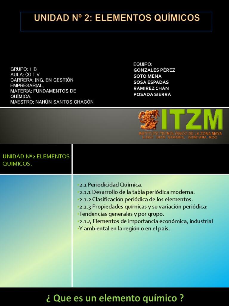 Unidad n 2 la tabla periodica urtaz Image collections