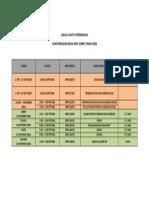 Jadual Waktu Upkk 2014