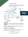 Produccion de Amoniaco a Partir Del Gas Natural