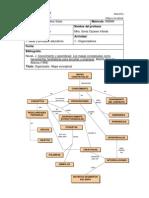 Ejemplo Mapa Conceptual Profesional