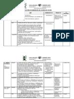 Proceso Elaboracion Informe