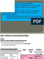 AIEPI 2-4MESES.pptx