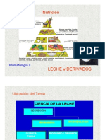 Bioquimica de La Leche