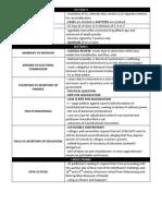 Consti1 Cases Topic Reviewer (Art. 8, Sec. 4-8)