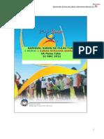 Kertas Kerja Karnival Sukan SKPT 2012
