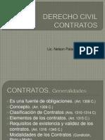 CONTRATOS. Lic. Nelson Palacios