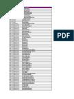 Cell Parameter Template - W11B_3