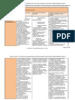 Tabela Subdominio d2 Dulce Teixeira