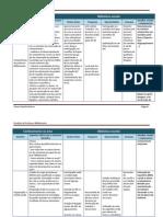 Tabela Matriz Desafios Do Professor Bibliotecario