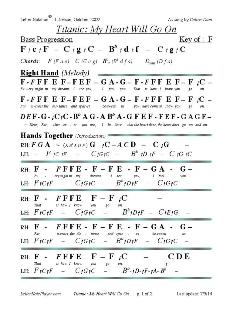 Titanic piano chords key of f hexwebz Images
