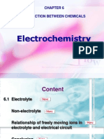 Meaning of Electrolyte