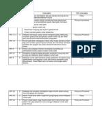 Dokumen APK