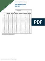 Tabela - Capacidade de Condução de Cabos Flexíveis 70º - SIL