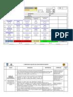 Anexo 11 - Guia Avaliação - Portugues - Gestão Report FIAT CHRYSLER - 2014.xlsx