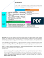 Análisis FODA de Los Estados Financieros