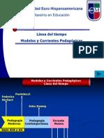 Linea de Tiempo Corrientes Educativas 1 (1)