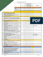 Diag.para Auditoria ISO 9001-2008