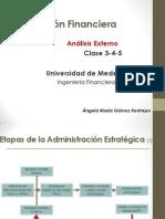 Clase 3-4-5. Análisis Externo