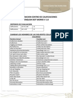 Configuracion Centro de Calificaciones English Dot Works (1)