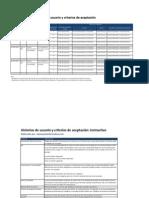 Plantilla Historias Usuario - Oficina de Proyectos de Informatica