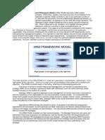 Human Resource Management FRAmework Model