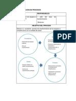 Caracterizacion de Procesos. Punto 4