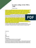 Comparación entre código vil de 1942 y reforma de 1982.docx