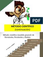 Metodo de Investigacion Continuacion