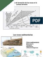 7.- Rocas Sedimentarias