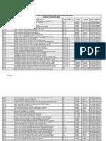Tabela Enquadramento Portaria 59_07