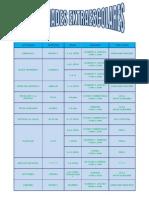 Listado Actividades Extraescolares 09-10