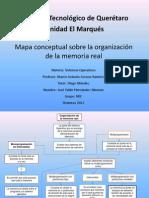 Mapa Conceptual Sobre La Organización de La Memoria