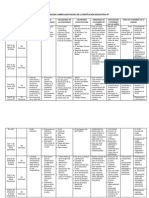 Programacion Curricular Anual de La Institucion Educativa Nº 36211 Llipllina