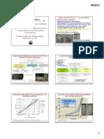 Lecture 8, P-Asphalt Mixes