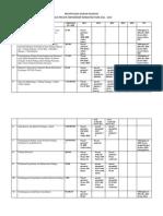 Rekapitulasi Usulan Kegiatan Ppp Book 2011 - 2015