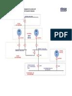 Emergency DG Starts_diagram(New)